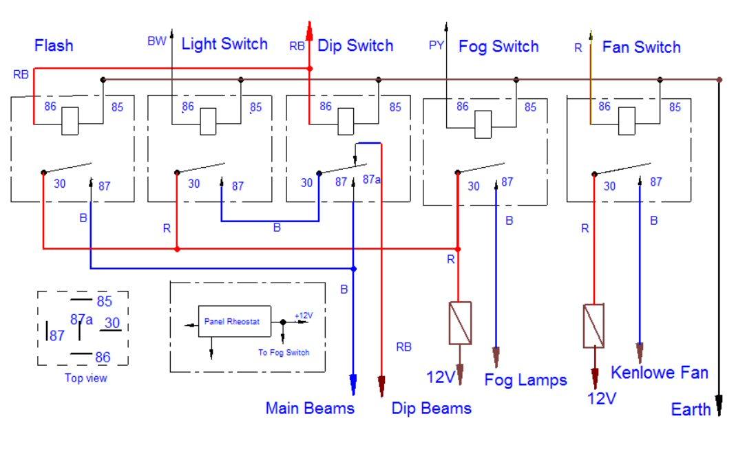 Lights headlight upgrade kenlowe fan wiring diagram at soozxer.org